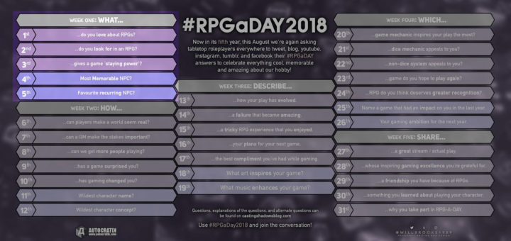 RPG-a-Day-2018 Semaine 1